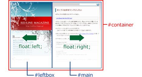 ボックスの図