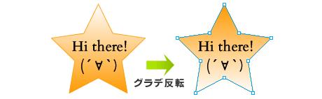画面キャプチャ・オブジェクトの形はそのまま、グラデーションのみ反転させることが可能